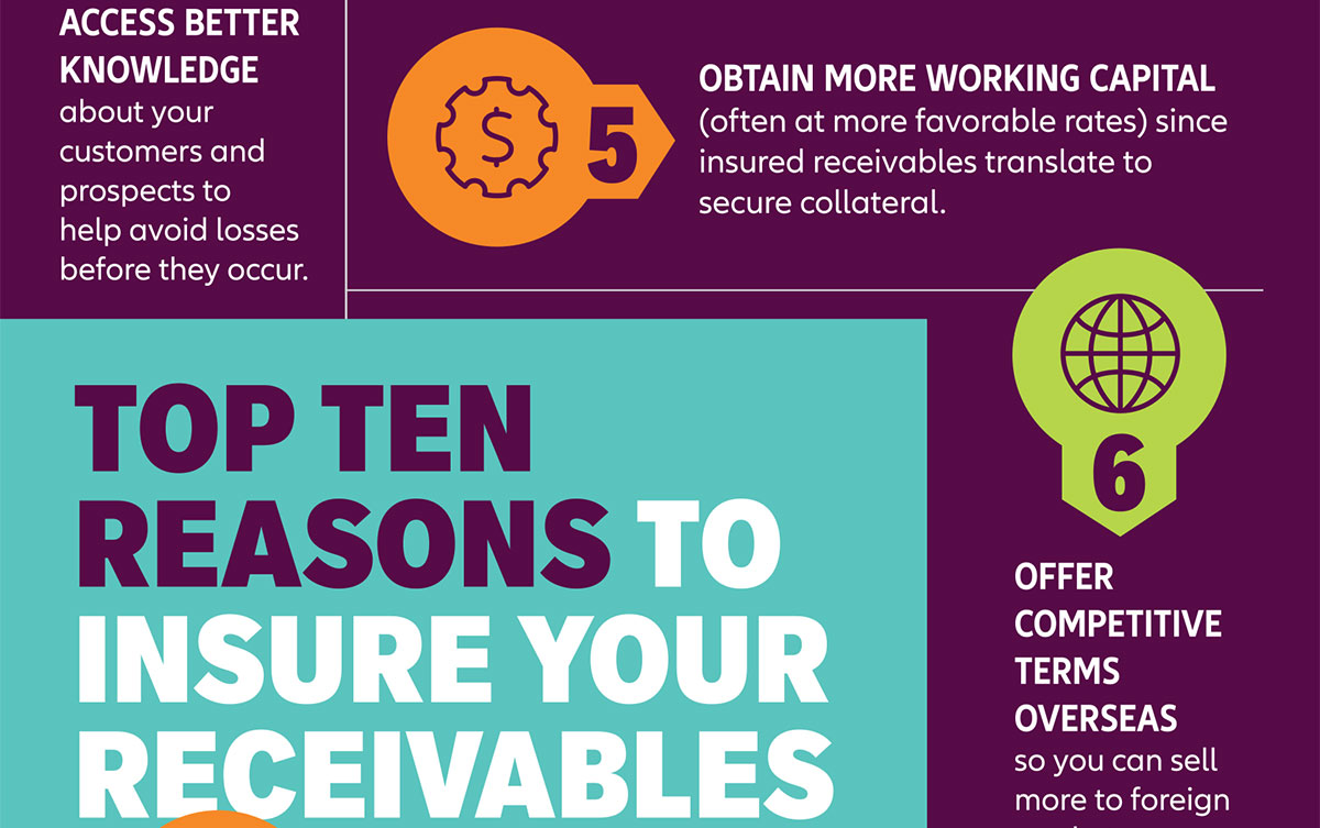 Infographic Thumbnail - Top 10 Reasons to Insure Your Receivables